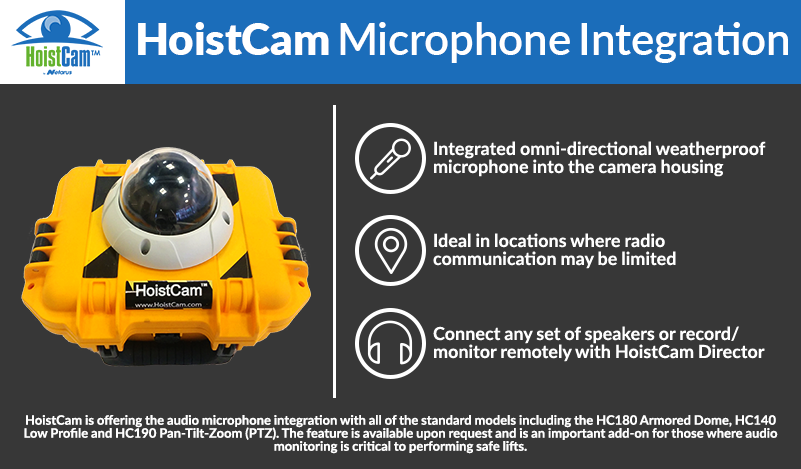 HoistCam with Optional Microphone Integration