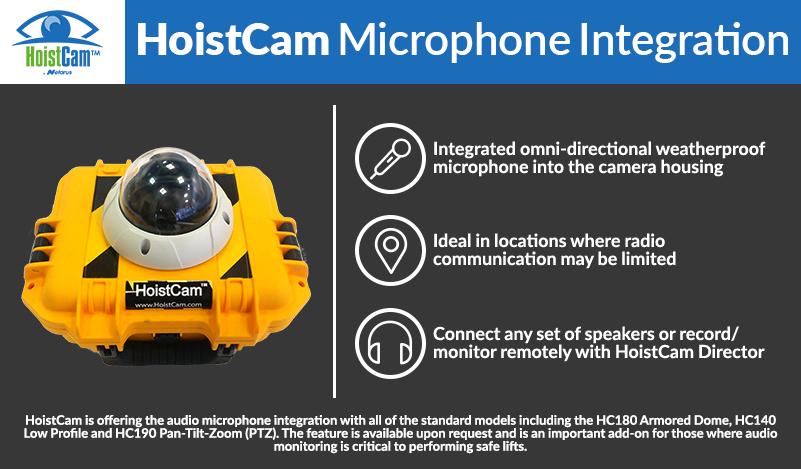 HoistCam with Optional Microphone Integration